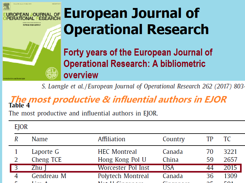 operations research journal ranking